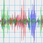 seismograph 2009 26 11 100559 150x150 The Secret Panel That Vets Earthquake Predictions